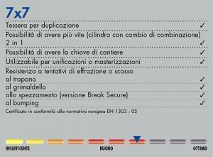 CABAPORTE_cilindri_7x7_info