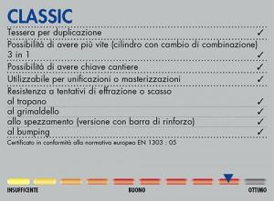 CABAPORTE_cilindri_classic_info