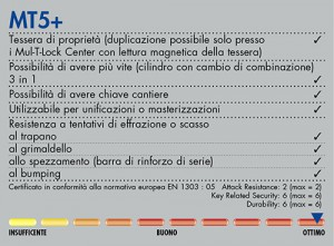 CABAPORTE_cilindri_mt_info